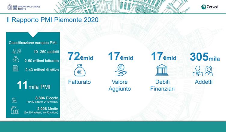 cerved, crescita economica, finanza, imprese, Piemonte, pmi