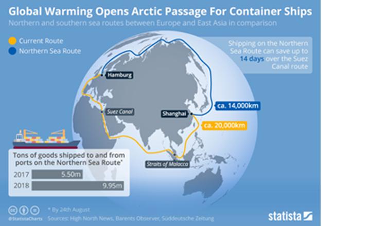 artico,viadellaseta, cambiamento climatico,cina,geopolitica,rotte marittime